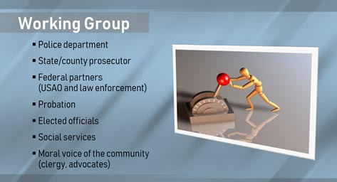 Focused Deterrence working group slide